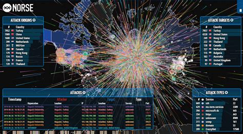 Live map of worldwide hacks - Page 2