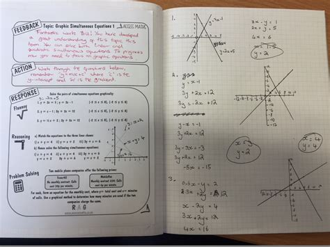 Category: Resources - Access Maths